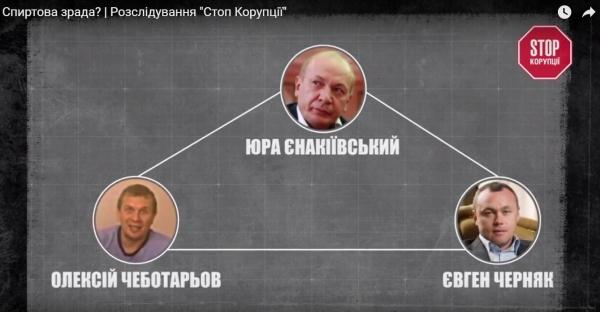 Становление владельца бренда «Хортица» Евгения Черняка и схемы с «семьей Януковича»
